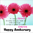 Wedding Anniversary Wishes Card